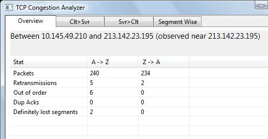 TCP packet drop analysis – Unleash Networks Blog